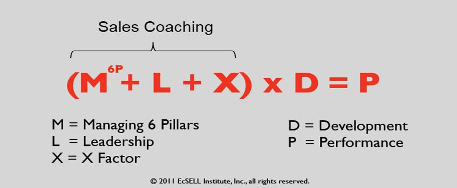 Sales Performance Equation the formula for sales coaching excellence