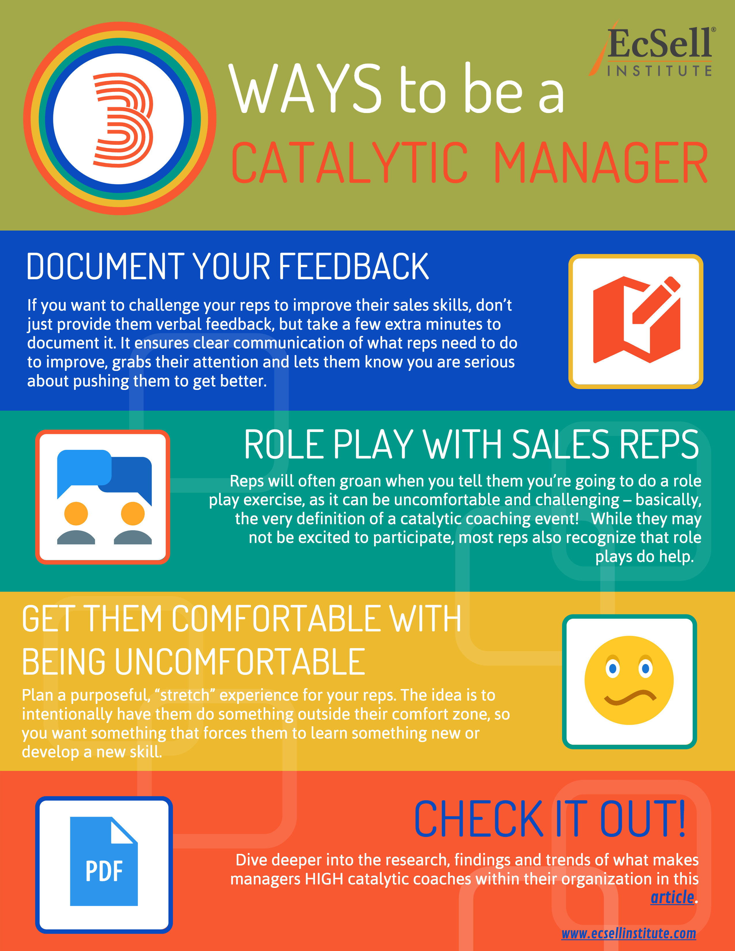 (INFO.) 3 WAYS to be a CATALYTIC MANGER.png